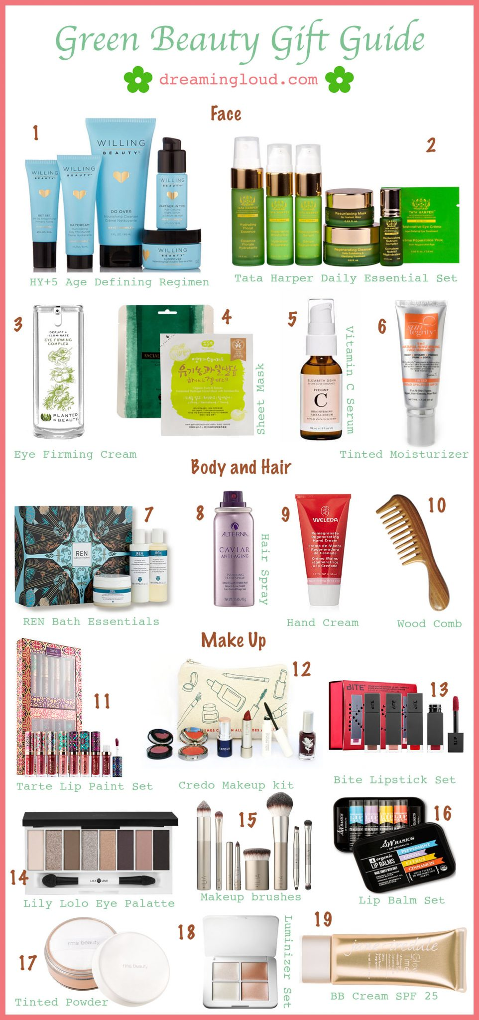 Lifestyle Blog Dreaming Loud Sharing Natural or green beauty gift guide 2017