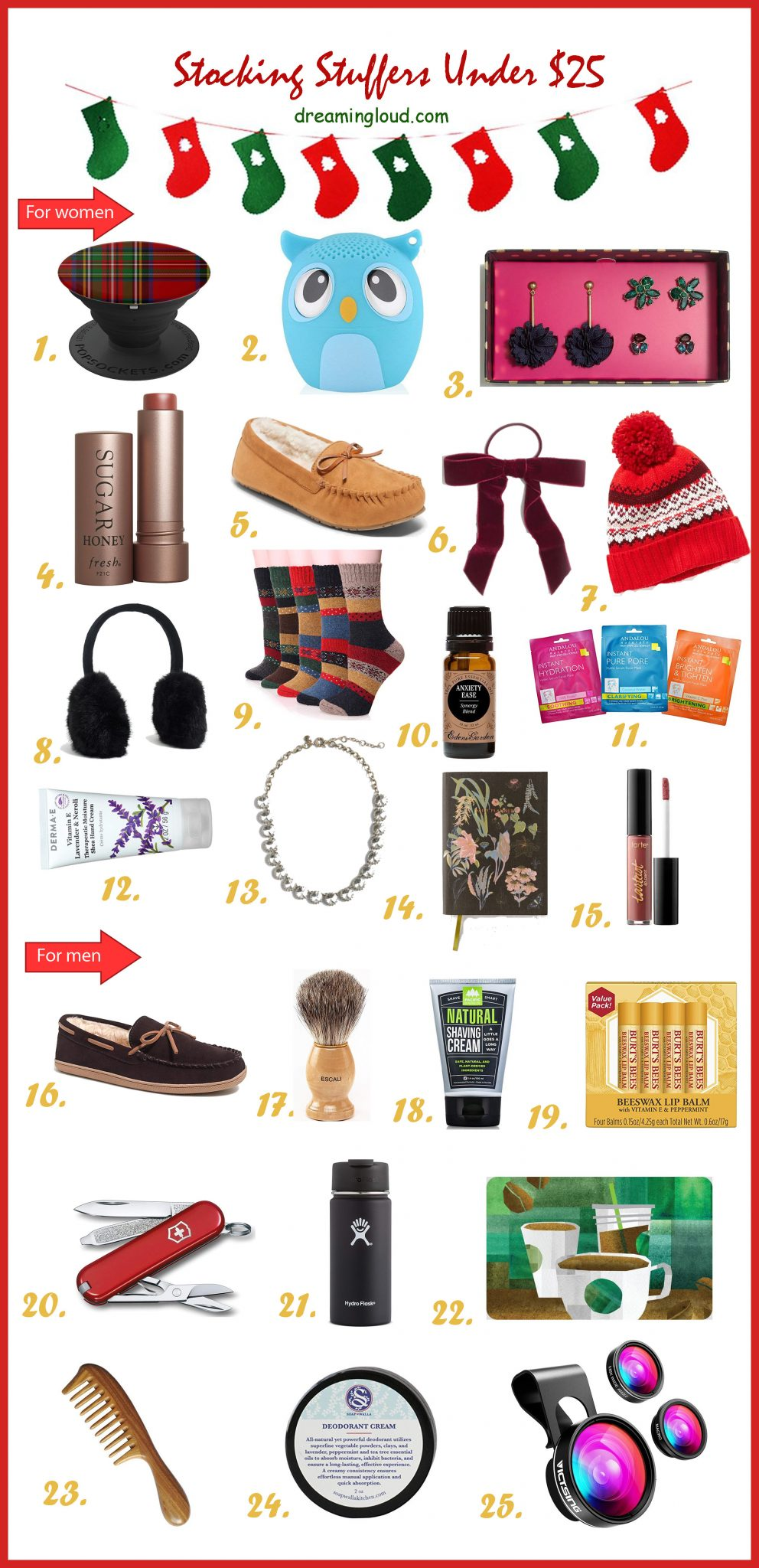 Top 25 Stocking Stuffers Ideas Under $25 for Him & Her featured by top US life and style blog, Dreaming Loud