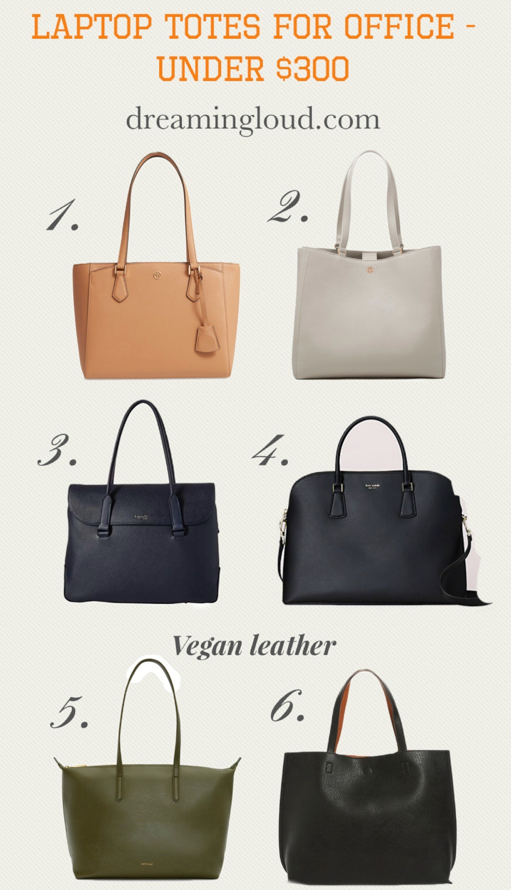Top 6 Best Laptop Totes for Work featured by top US fashion blog, Dreaming Loud
