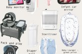Amazon Prime Day 2021: the Best Deals for Home, Kitchen, Baby & Tech Essentials featured by top MD lifestyle blogger, Dreaming Loud